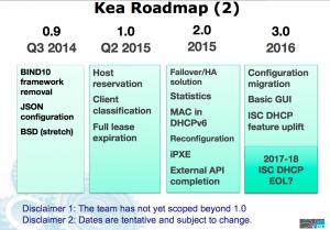 kea_roadmap